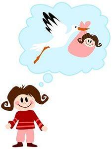 Ovulationstest & Schwangerschaftstest beim Kinderwunsch